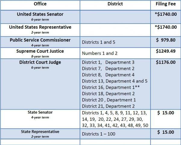 *Fee subject to change if salary for Congressional offices changes.