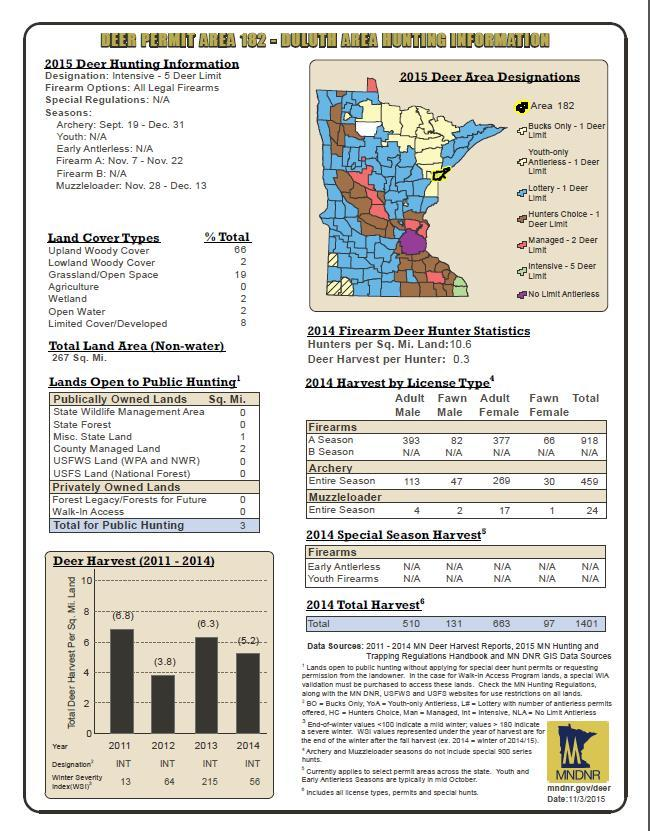 detailed report view