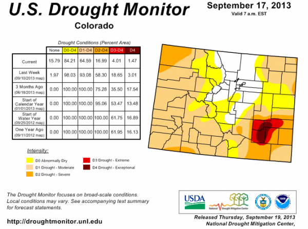 The latest Drought Monitor map shows how big an impact the recent rainstorms had in recharging dry soil. The white area is drought-free.