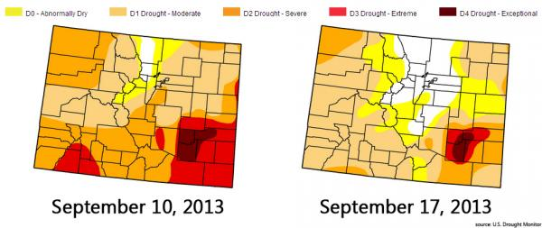 From one week to the next, Colorado's epic rainstorm pulled some portions of the state out of drought completely.