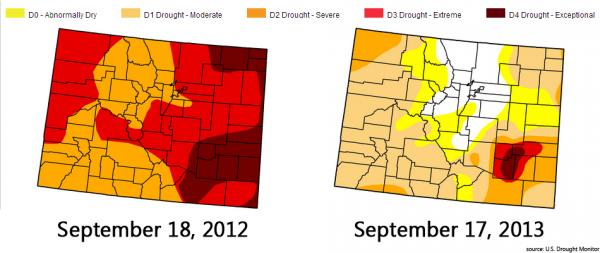 2012 was one of Colorado's driest on record. At this time last year drought persisted across the state. This year's been wetter, and after last week's storms, a few regions are getting back to normal levels of precipitation.