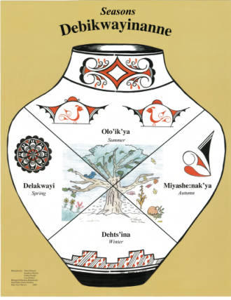 From the Zuni Public School District Bilingual Education Department. Debikwayinanne, a poster showing the translated words for each of the four seasons.