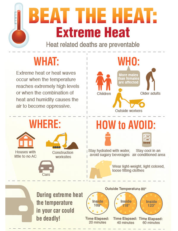 Heat Stroke Can Strike During Extreme Heat In Reno Kunr
