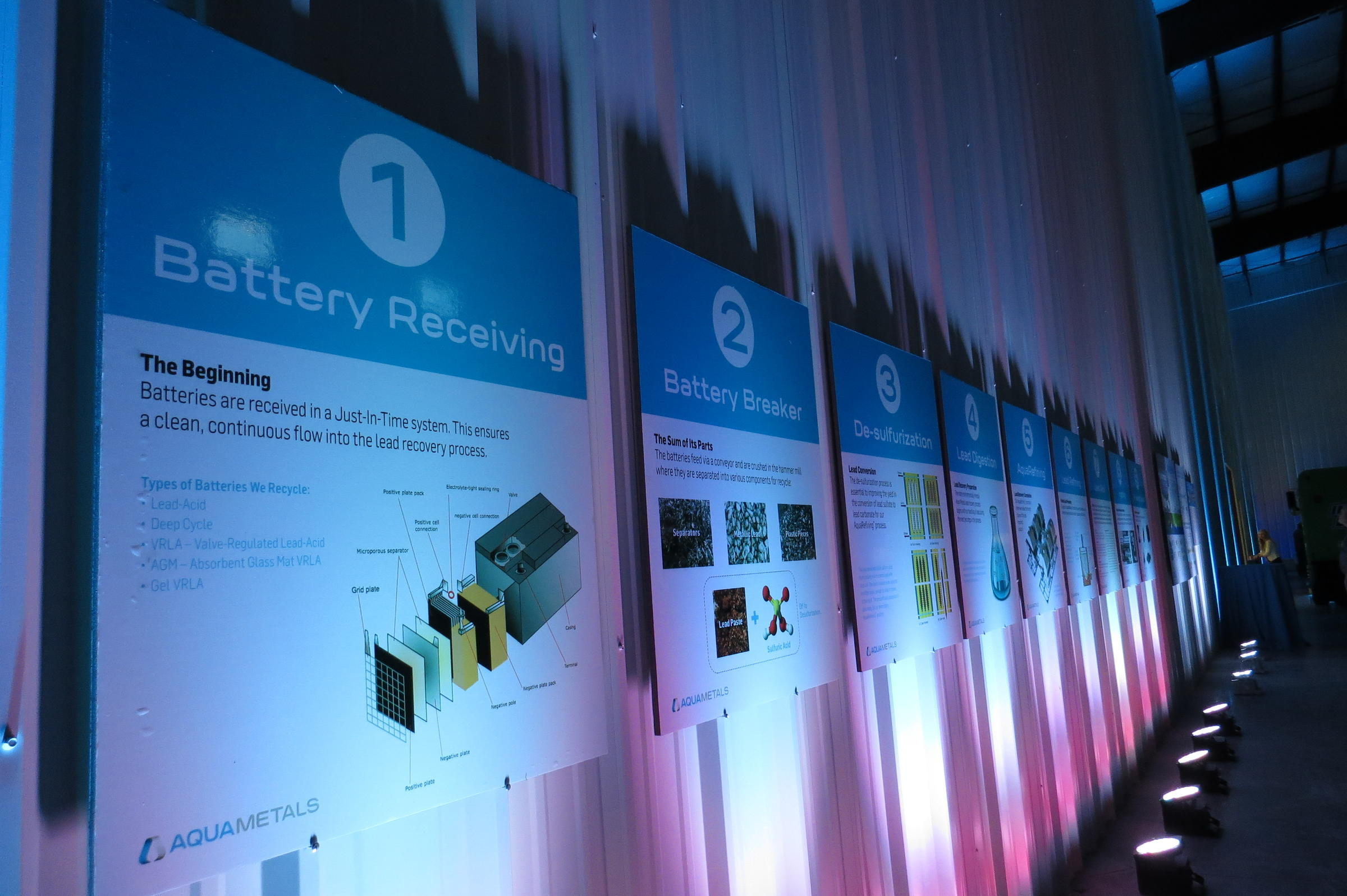 This Display Breaks Down The Battery Recycling Process At Aqua Metals A Company That Curly Recycles Lead Batteries And Is Exploring Lithium Ion