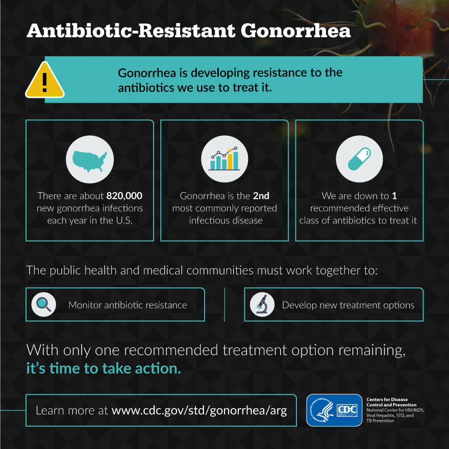 Sexually transmitted diseases gonorrhea treatment amoxicillin