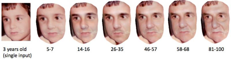 Using one photo of a 3-year-old boy, the software automatically renders images of his face at multiple ages while keeping his identity (and the milk mustache.)