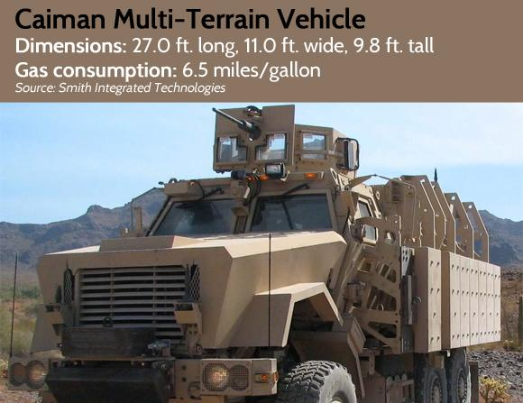 An example of an MRAP that can be used by police departments.