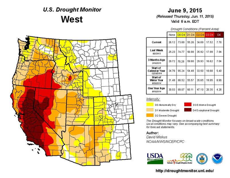 This week's federal drought map shows how widespread the trend is across the West.