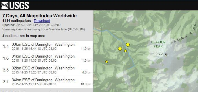 Screenshot of recent earthquake activity in the Glacier Peak area.
