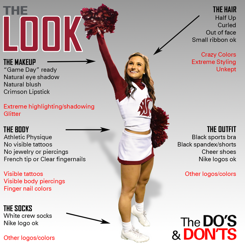 Washington State University cheer squad advice graphic