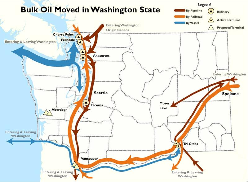 The flow of oil in Washington state