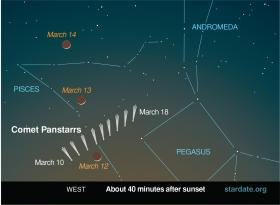 Pan-STARRS will be visible about 10 to 15 degrees above the western horizon tonight. This graphic illustrates the trajectory of the comet over the next few days.