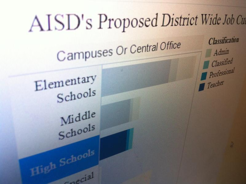 Check out our data app below to see where Austin ISD plans to reduce its workforce.