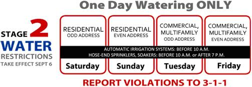Stage 2 Water Restrictions Go Into Effect Tuesday in the City of Austin. Image courtesy City of Austin.