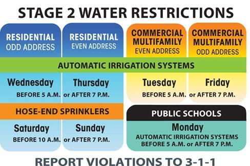 While returning to Stage 2 restrictions, the city is easing some rules on hand watering and sprinkler use.