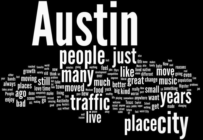 "An illustration of the most common words left by commenters on KUT News' blog post, ""What Draws People to Austin (And What Drives Them Away)."""