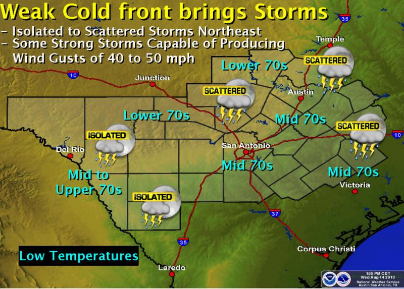 Scattered showers are predicted for Central Texas - but with the potential for high wind gusts.