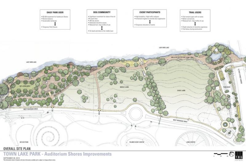 A diagram of proposed changes to Auditorium Shores.