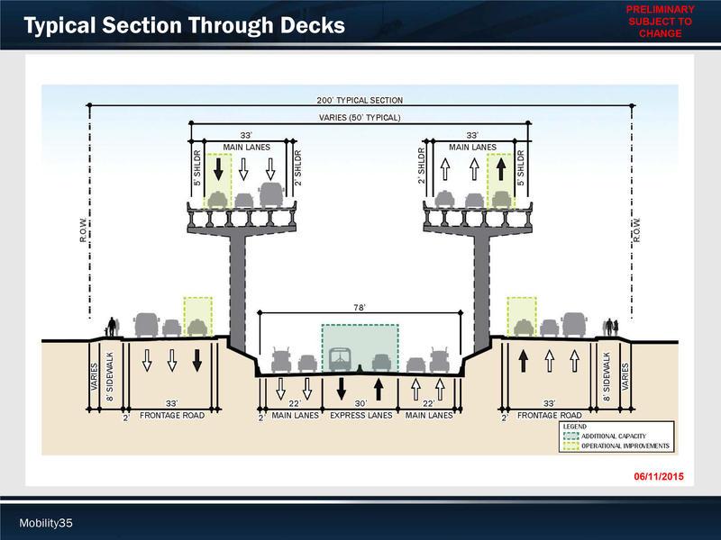 Plans for the decks on I-35.
