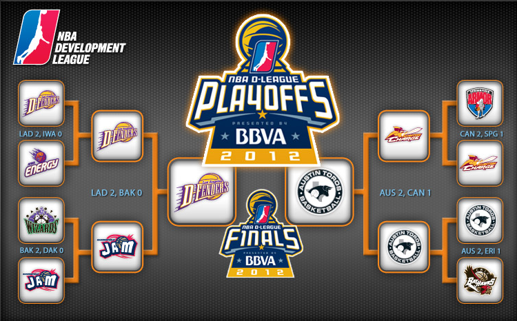 Tonight the Toros take on L.A. for the first game of the finals.