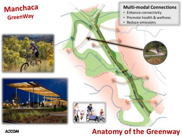 The proposed Manchaca Greenway