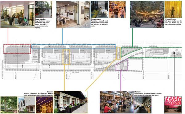 Various land use proposals for Plaza Saltillo