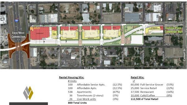 A breakdown of proposed rental housing and retail for Plaza Saltillo.