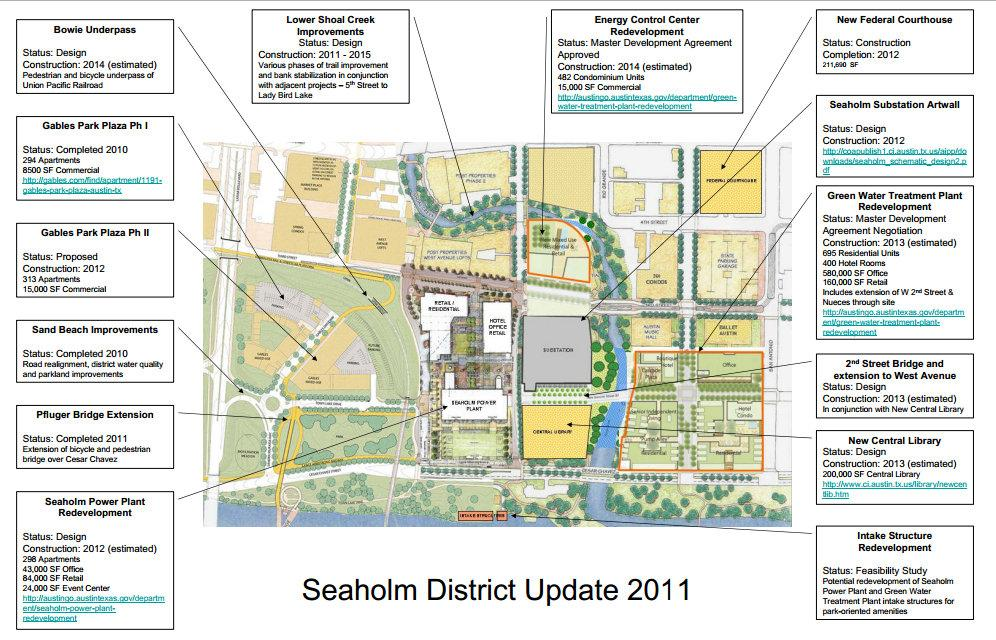 Colorado Street Down to One Lane While Great Streets Project – City Of Austin Site Plan Application