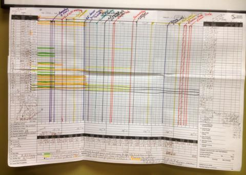 A detailed chart drives every grazing decision made on the ranch.