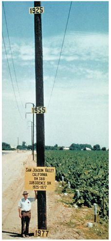 Approximate location of maximum subsidence in the U.S., identified by research efforts of Dr. Joseph F. Poland (pictured). Signs on pole show approximate altitude of land surface in 1925, 1955, and 1977, SW of Mendota.