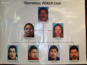 The leadership structure of the trafficking ring broken in Operation poker Chip.