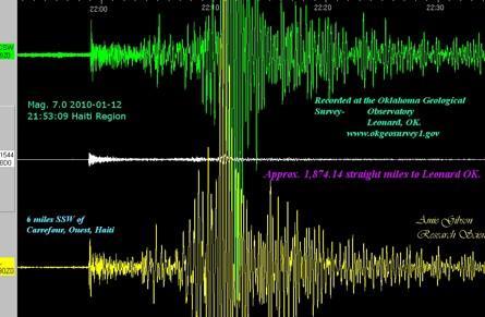 Monitoring screen at Leonard when earthquake hit.