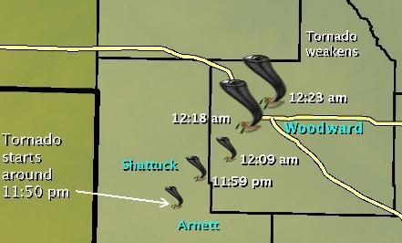 Woodward Tornado Timeline