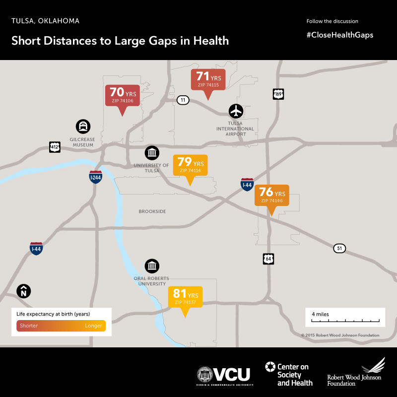 Researchers Confirm Life Expectancy Varies Among Tulsa Zip Codes