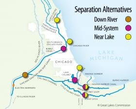 Proposed Asian Carp barrier sites