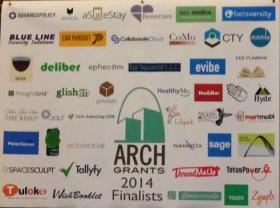 There are 46 finalists for the Arch Grants competition. Only 20 startups will be chosen to receive $50,000 each.