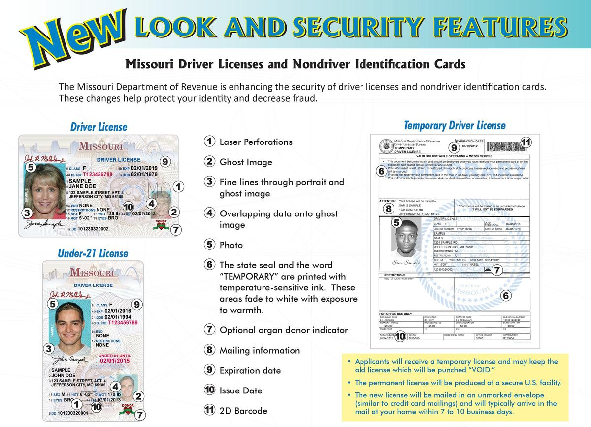 how to prepare to do drivers license