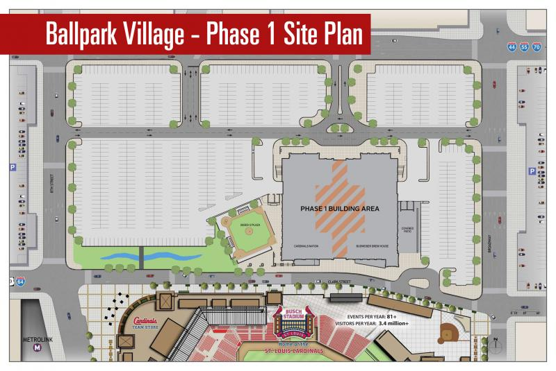 The footprint of the plans for the new Ballpark Village in relation to Busch Stadium and the surrounding property.