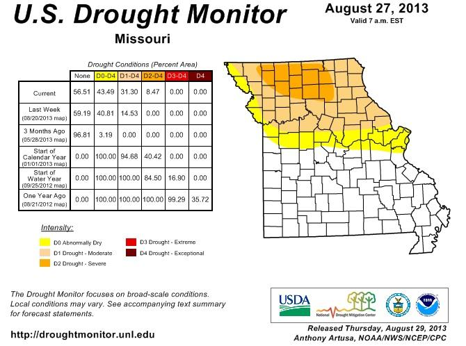The latest Missouri drought monitor map, as of Aug. 27, 2013.