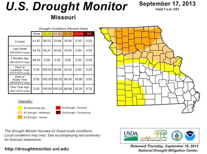 The latest drought monitor map for Missouri.