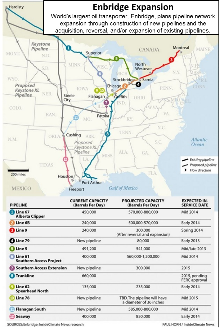New Pipeline Across Missouri Illinois Is A Lot Like Keystone - Map of oil pipeline ruptures in the us