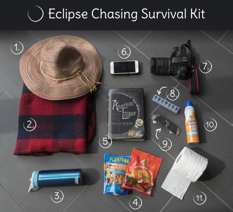 A list of suggested items to pack for eclipse chasing, which include a hat, sunscreen, water bottle, picnic blanket, a book on eclipses, snacks, a roll of toilet paper, eclipse glasses, prescription medicine, a camera and a phone.