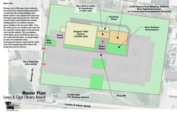 Conceptual site plan for Lewis and Clark Library