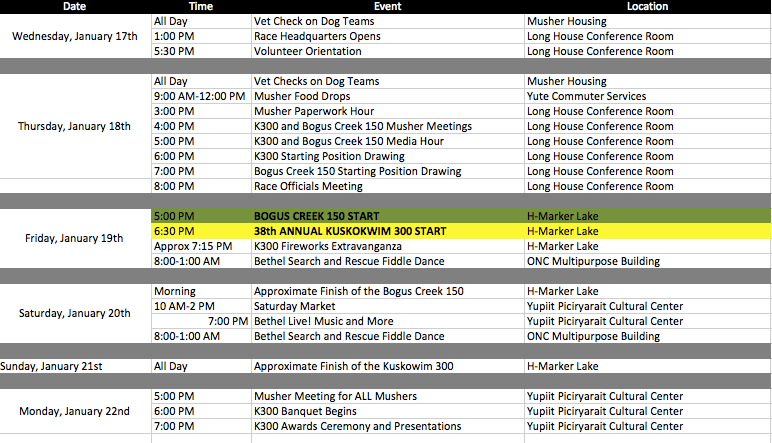 2018 Kuskokwim 300 Sled Dog Race Schedule