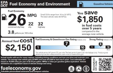 The new EPA label will have more information about fuel economy, and will rate cars and trucks on smog and greenhouse gas emissions. The labels will be on model year 2013 vehicles.