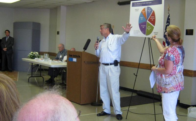 Congressman Fred Upton points to a graph to show how big Medicare spending is compared to other federal spending.