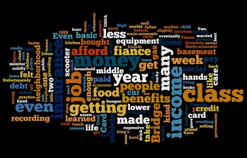 "Word cloud put together with feedback on our ""Culture of Class"" series."