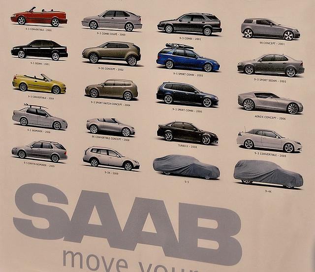 It's the end for SAAB.