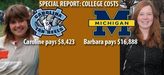 For this analysis of college costs, Bridge Magazine divided Michigan's 15 universities by using the Carnegie Classifications of Institutions of Higher Education, placing each school with public peer schools.