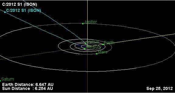 This comet's orbit will bring it near the sun in November 2013. Some are predicted it'll be briefly as bright as a full moon then, but, unfortunately, as its brightest it'll also be near the sun's glare